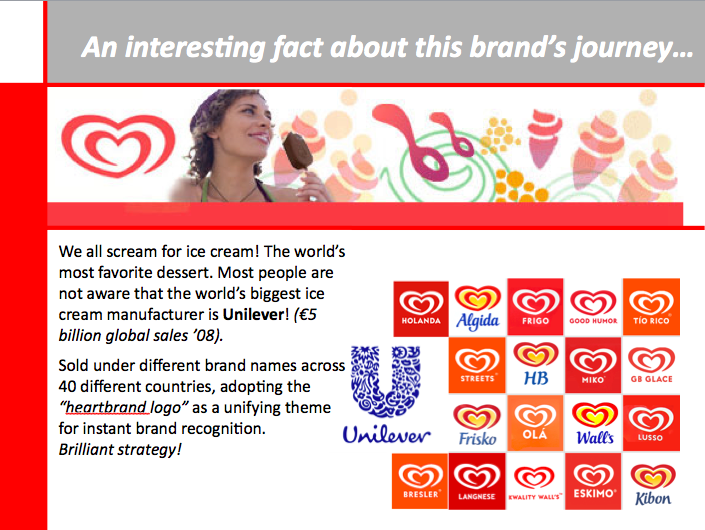 ice cream wars nestle vs unilever The company grew significantly during the first world war and following the  in  december 2005, nestlé bought the greek company delta ice cream for   langnese is the german heartbrand subsidiary of the anglo-dutch company  unilever  it shows consumer perceptions of their brands versus competing  products on.